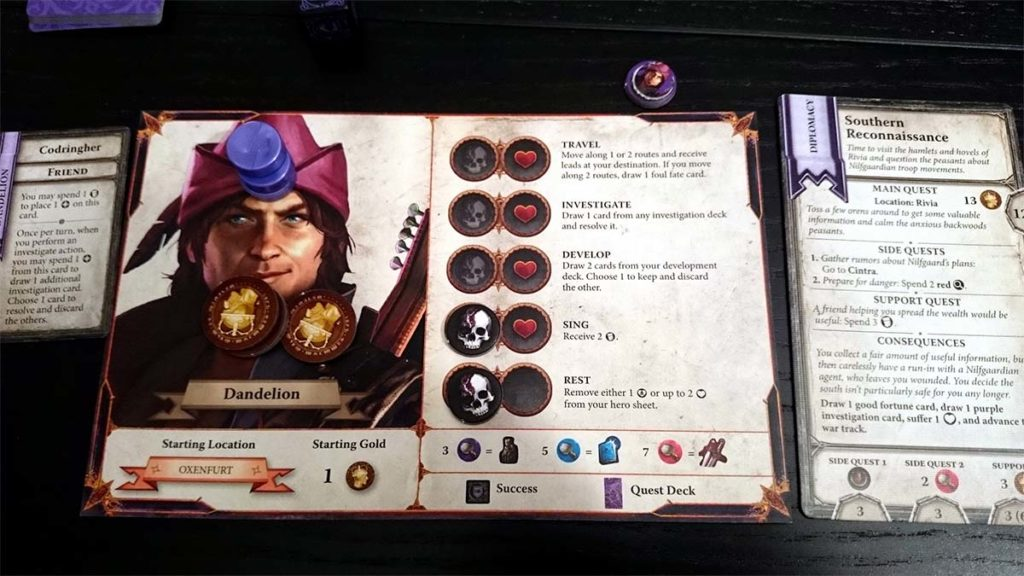 The Witcher - Scheda Personaggio